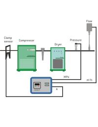 compressed-air-analyzer